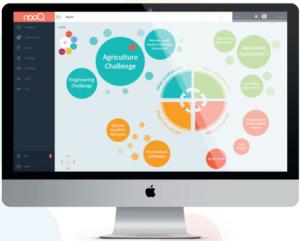 nooQ Innovation platform